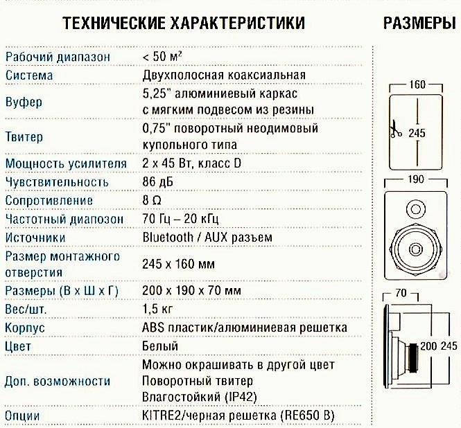 динамики HPRE650BT