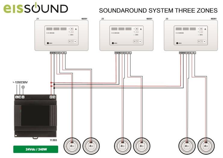 soundaround_3
